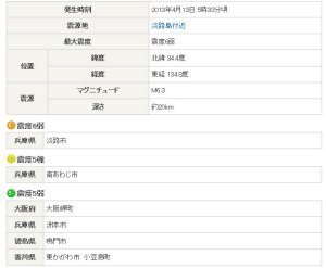 130413earthquake02.jpg
