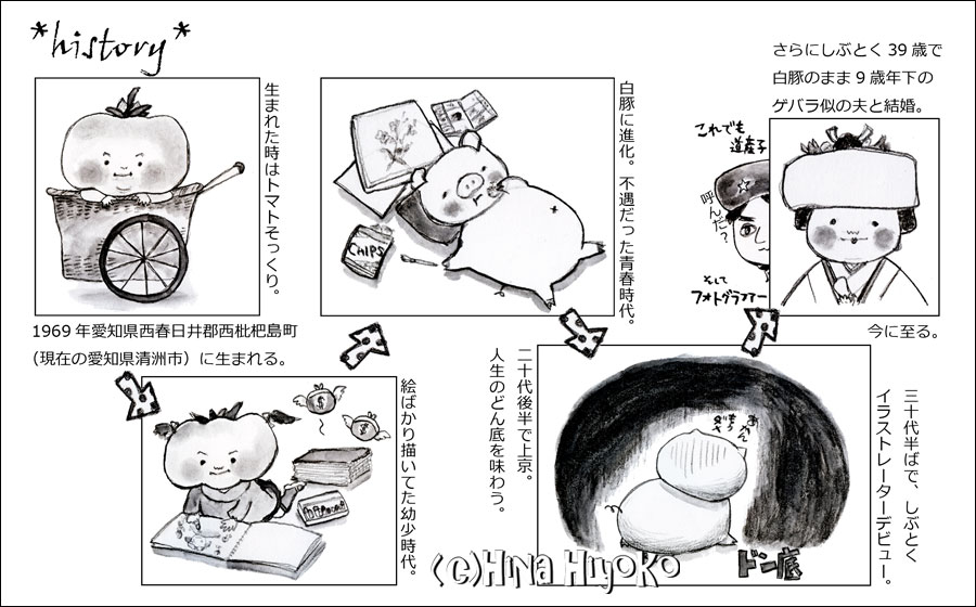 121105hiyoko_history.jpg