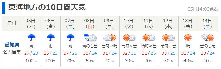 180705tenki_jp1.jpg