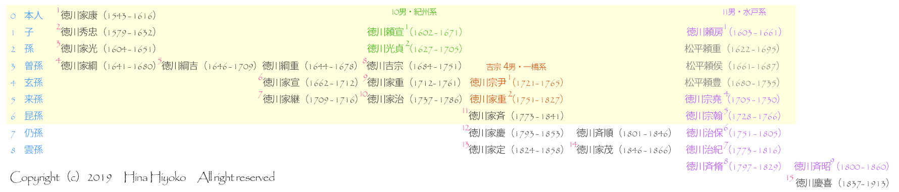 190515tokugawa_ketsuen1.jpg
