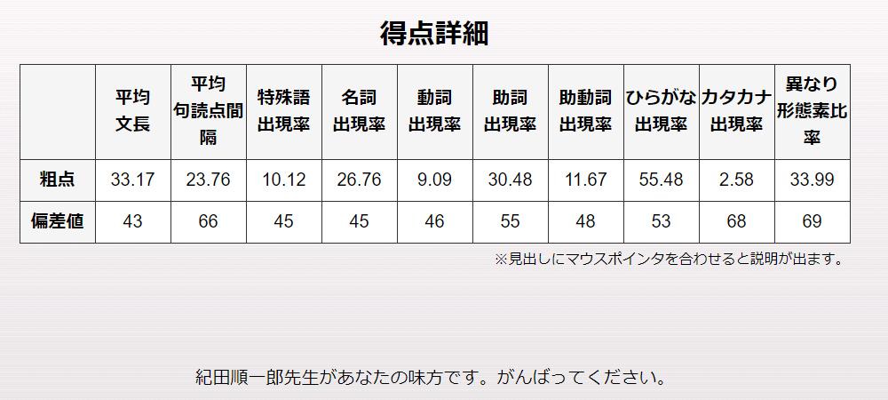 210117文体診断4_2007ナゴヤ愛-瀬戸本業窯-3.jpg