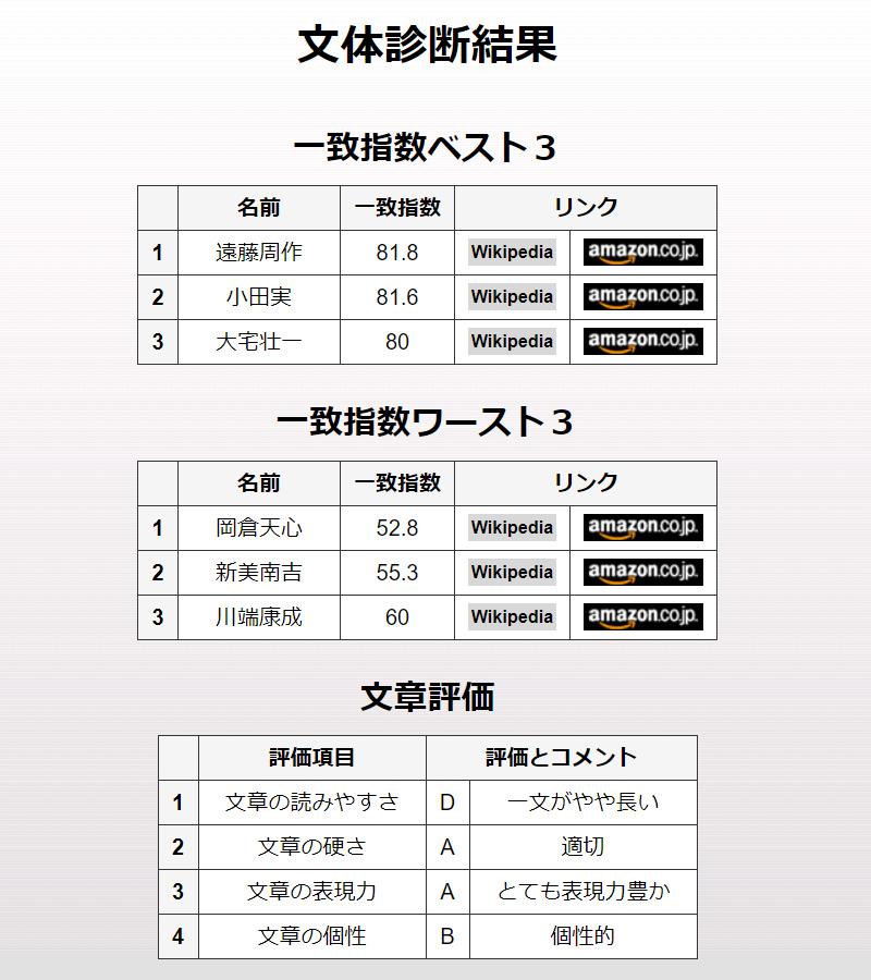 210117文体診断6_2007ナゴヤ愛-やっとかめ文化祭-2.jpg