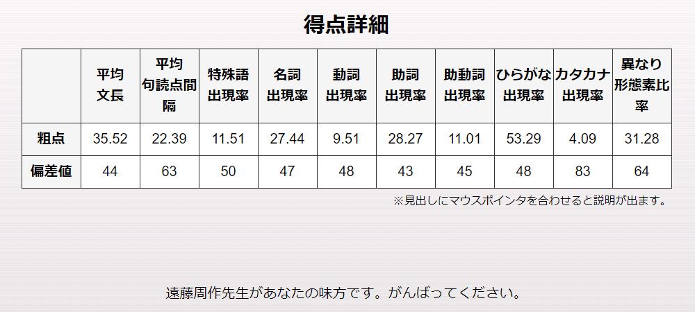 210117文体診断6_2007ナゴヤ愛-やっとかめ文化祭-3.jpg