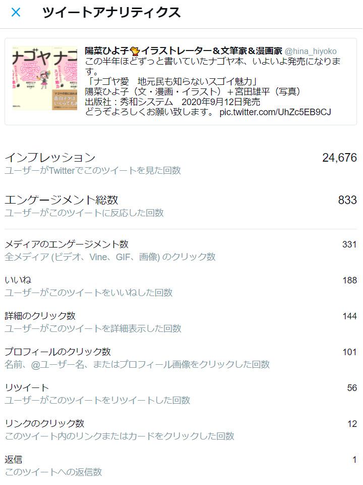 210806_twitter_nagoya-ai_1year_analytics1.jpg