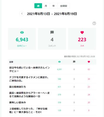 210820hina-weekly.jpg