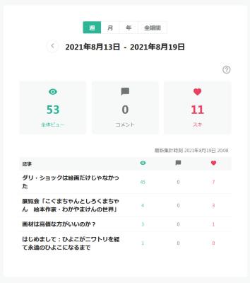 210820piyoko-labo-weekly.jpg